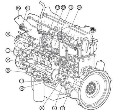 1. Насос рулевого управления.