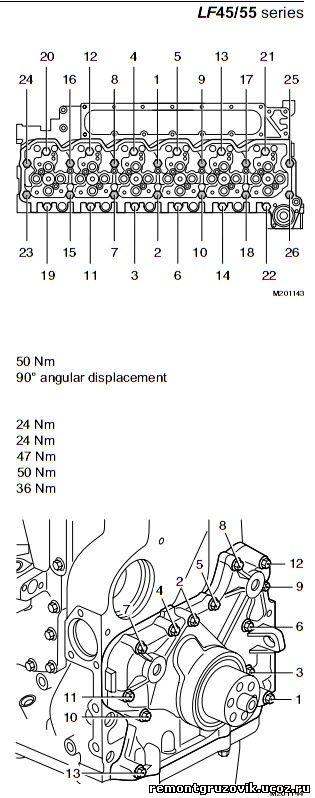DAF LF45 LF55 диагностика и